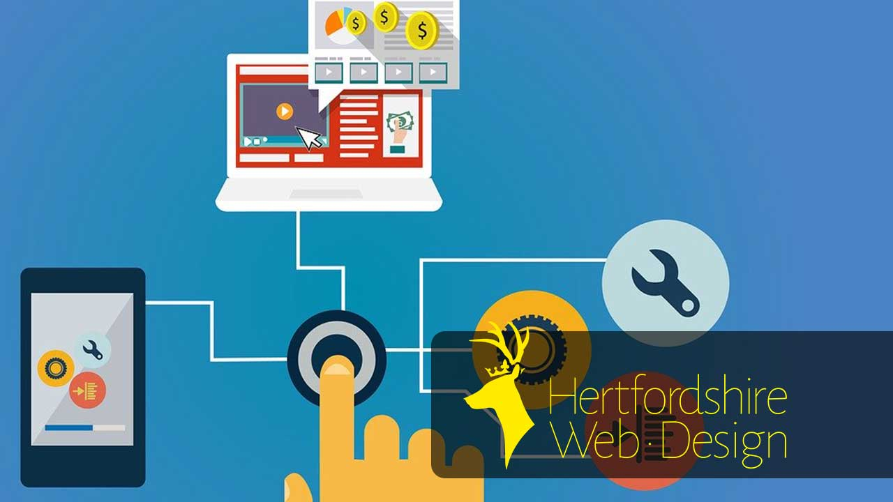Hertfordshire Web Design: In Five Minutes – Why Do I need a Website?